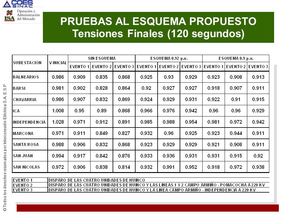 © Todos los derechos reservados por Interconexión Eléctrica S.A. E.S.P PRUEBAS AL ESQUEMA PROPUESTO Tensiones Finales (120 segundos)