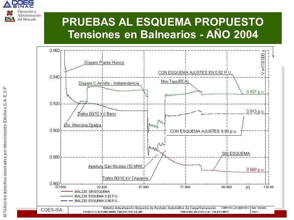 © Todos los derechos reservados por Interconexión Eléctrica S.A. E.S.P PRUEBAS AL ESQUEMA PROPUESTO Tensiones en Balnearios - AÑO 2004 CON ESQUEMA AJU