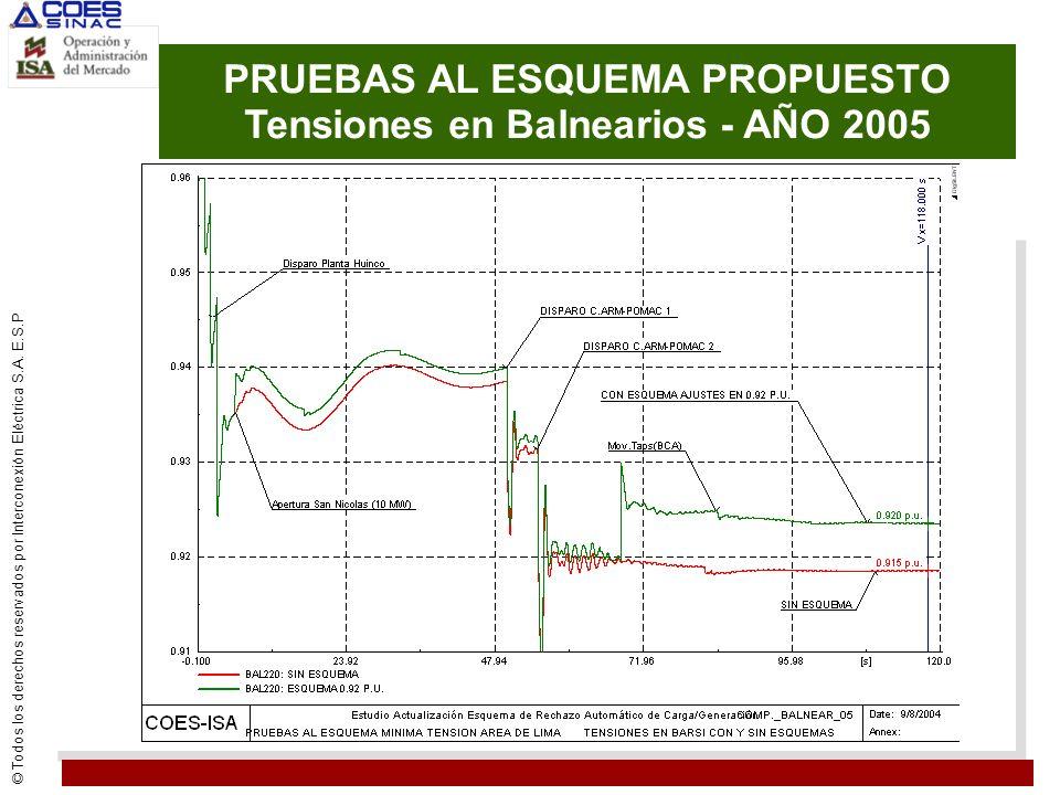 © Todos los derechos reservados por Interconexión Eléctrica S.A. E.S.P PRUEBAS AL ESQUEMA PROPUESTO Tensiones en Balnearios - AÑO 2005