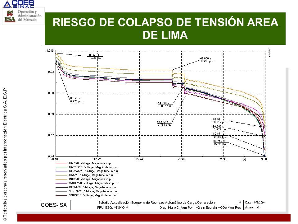 © Todos los derechos reservados por Interconexión Eléctrica S.A. E.S.P RIESGO DE COLAPSO DE TENSIÓN AREA DE LIMA