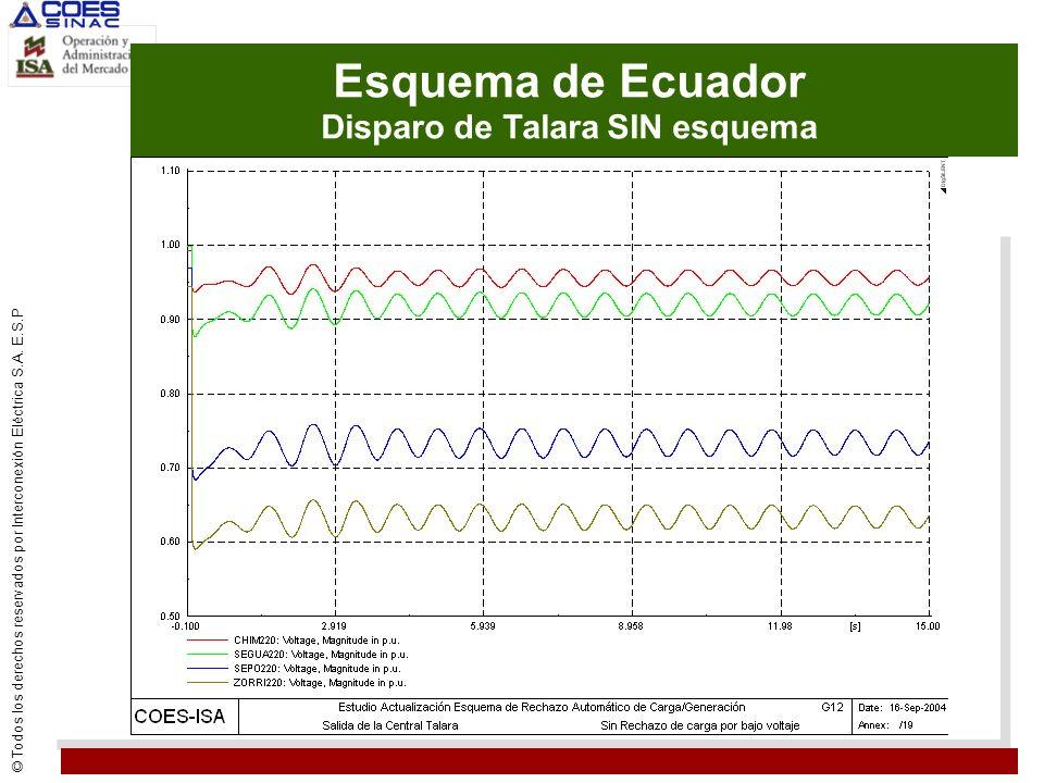 © Todos los derechos reservados por Interconexión Eléctrica S.A. E.S.P Pruebas al esquema Ecuador propuesto - Disparo de Talara SIN esquema Esquema de