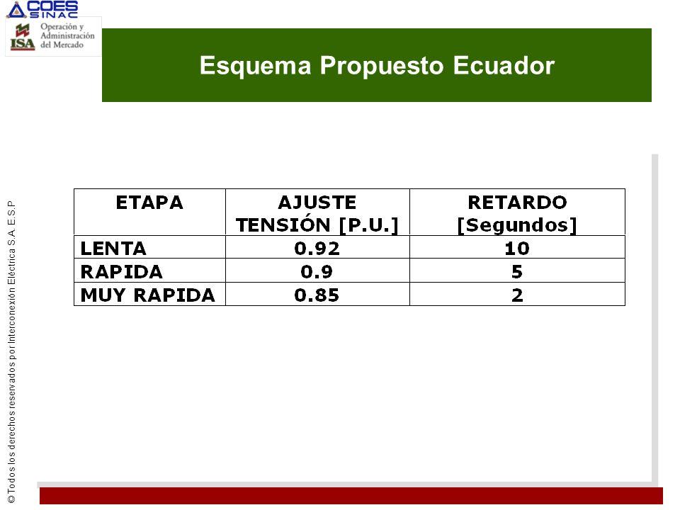 © Todos los derechos reservados por Interconexión Eléctrica S.A. E.S.P Esquema Propuesto Ecuador