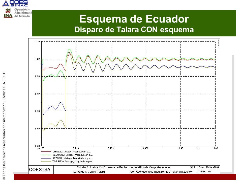 © Todos los derechos reservados por Interconexión Eléctrica S.A. E.S.P Esquema de Ecuador Disparo de Talara CON esquema
