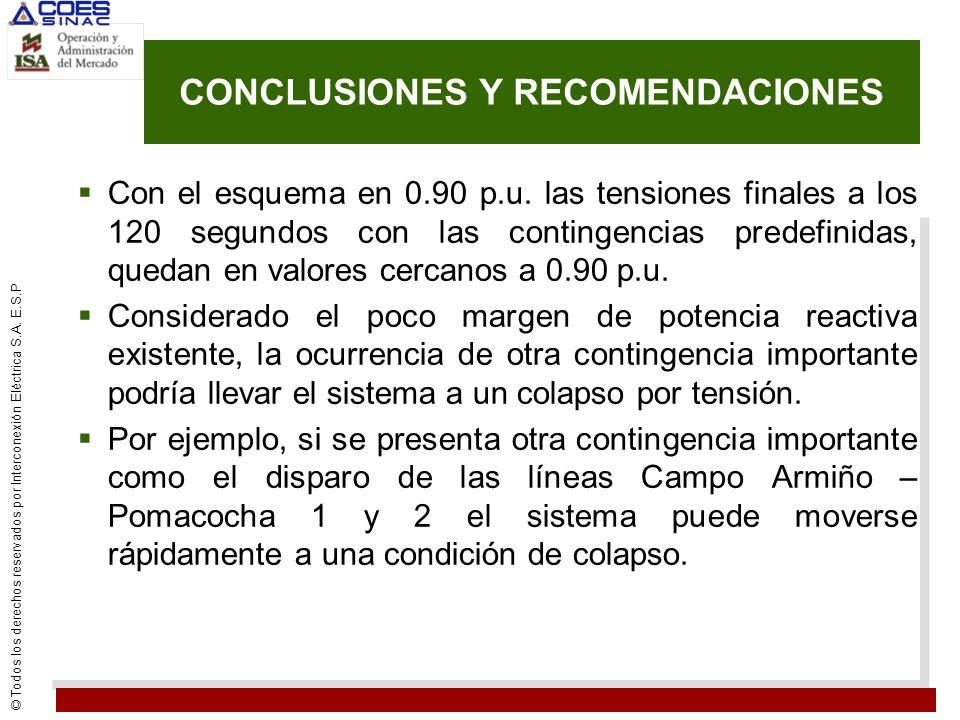 © Todos los derechos reservados por Interconexión Eléctrica S.A. E.S.P CONCLUSIONES Y RECOMENDACIONES Con el esquema en 0.90 p.u. las tensiones finale