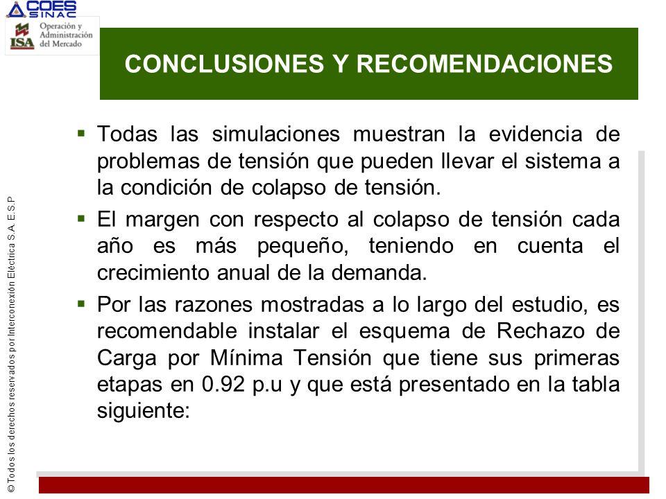 © Todos los derechos reservados por Interconexión Eléctrica S.A. E.S.P CONCLUSIONES Y RECOMENDACIONES Todas las simulaciones muestran la evidencia de