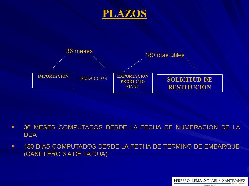 IMPORTACIONEXPORTACION PRODUCTO FINAL SOLICITUD DE RESTITUCIÓN PRODUCCION PLAZOS 36 MESES COMPUTADOS DESDE LA FECHA DE NUMERACIÓN DE LA DUA 180 DÍAS C