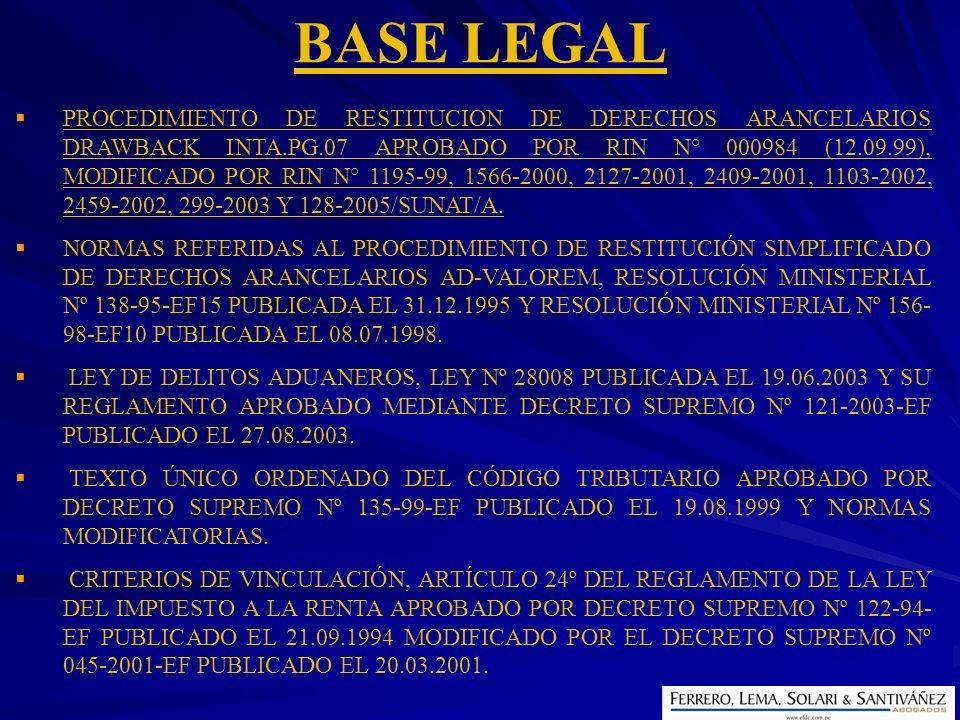 PROCEDIMIENTO DE RESTITUCION DE DERECHOS ARANCELARIOS DRAWBACK INTA.PG.07 APROBADO POR RIN N° 000984 (12.09.99), MODIFICADO POR RIN N° 1195-99, 1566-2