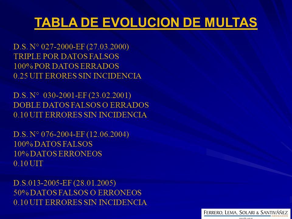 D.S. N° 027-2000-EF (27.03.2000) TRIPLE POR DATOS FALSOS 100% POR DATOS ERRADOS 0.25 UIT ERORES SIN INCIDENCIA D.S. N° 030-2001-EF (23.02.2001) DOBLE