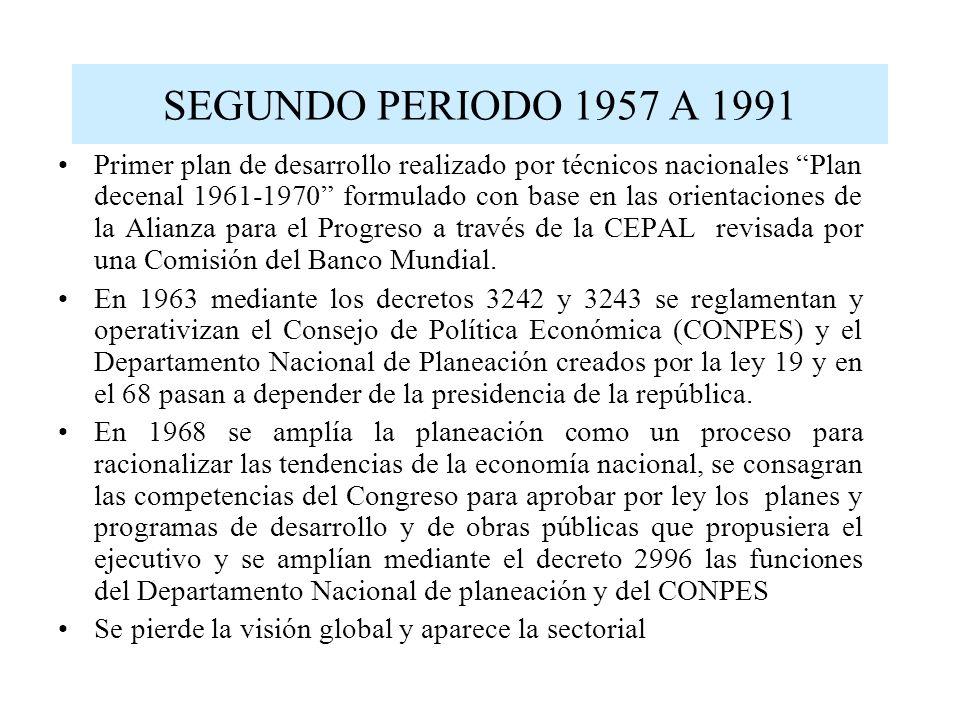 Primer plan de desarrollo realizado por técnicos nacionales Plan decenal 1961-1970 formulado con base en las orientaciones de la Alianza para el Progr