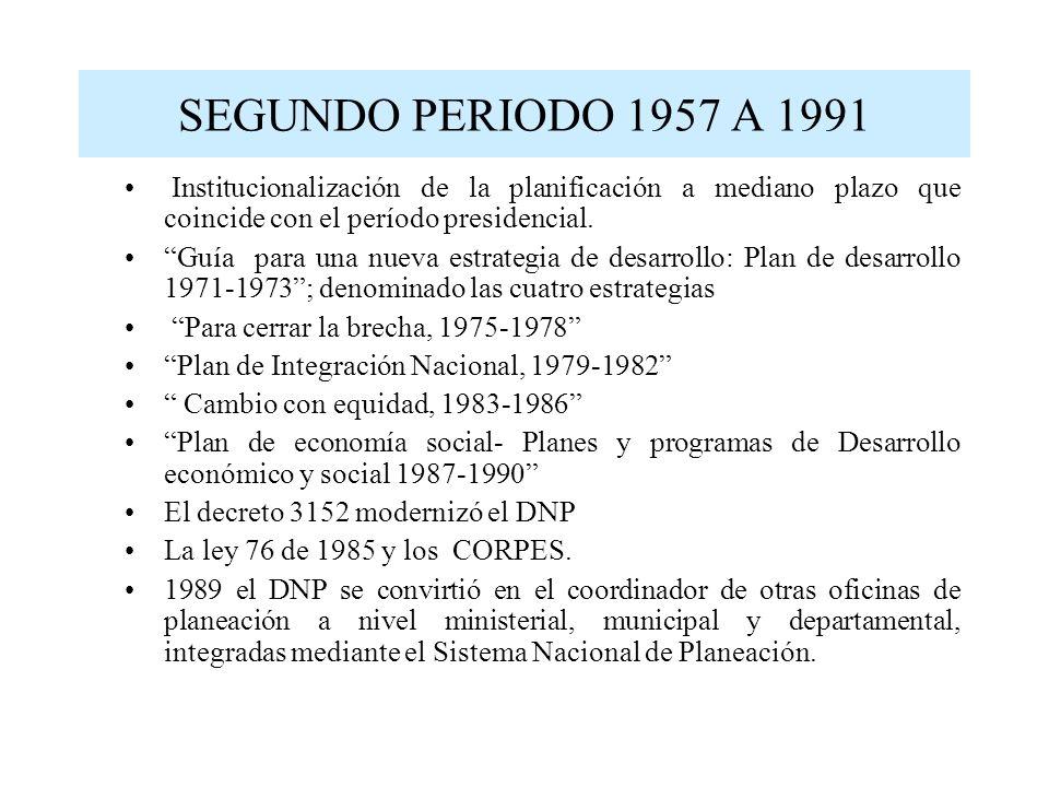 Institucionalización de la planificación a mediano plazo que coincide con el período presidencial. Guía para una nueva estrategia de desarrollo: Plan