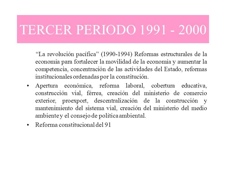 La revolución pacífica (1990-1994) Reformas estructurales de la economía para fortalecer la movilidad de la economía y aumentar la competencia, concen