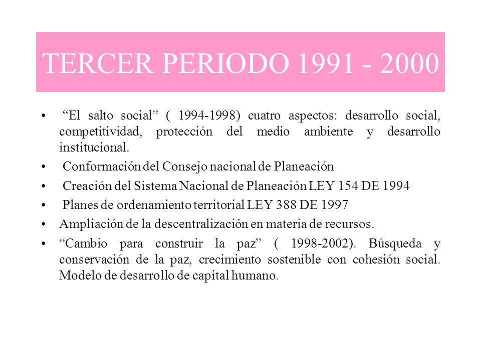 El salto social ( 1994-1998) cuatro aspectos: desarrollo social, competitividad, protección del medio ambiente y desarrollo institucional. Conformació
