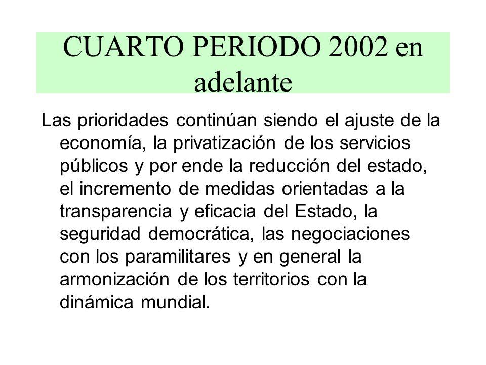 CUARTO PERIODO 2002 en adelante Las prioridades continúan siendo el ajuste de la economía, la privatización de los servicios públicos y por ende la re