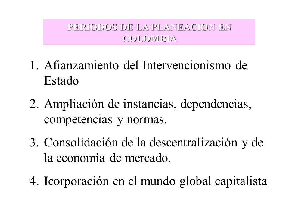 1.Afianzamiento del Intervencionismo de Estado 2.Ampliación de instancias, dependencias, competencias y normas. 3.Consolidación de la descentralizació