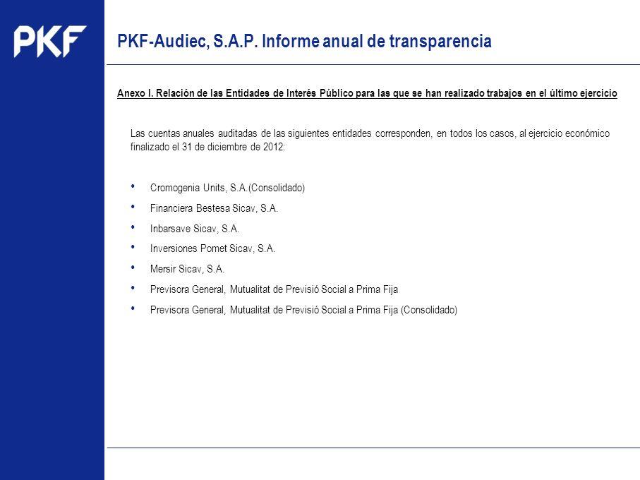 www.pkf.com PKF-Audiec, S.A.P. Informe anual de transparencia Anexo I. Relación de las Entidades de Interés Público para las que se han realizado trab