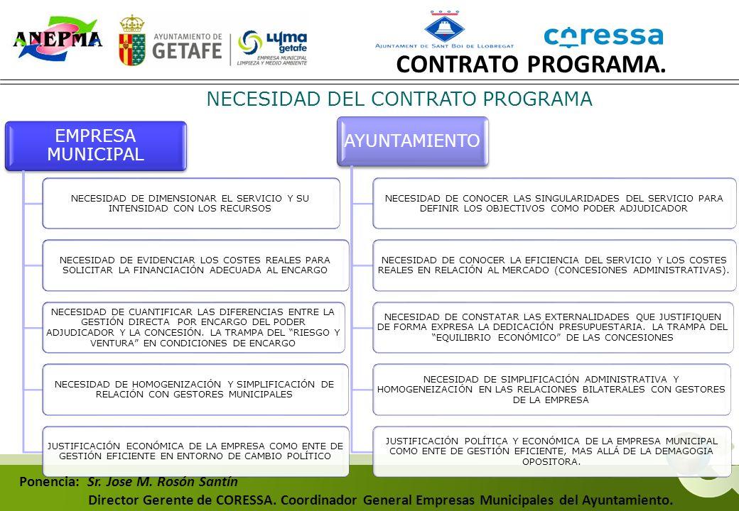 CONCEPTO DEL CONTRATO PROGRAMA AYUNTAMIENTO CONTRATO PROGRAMA EMPRESA MUNICIPAL CONTRATO PROGRAMA.