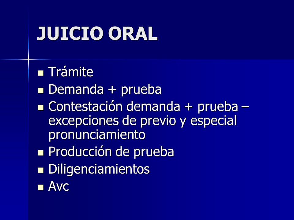 JUICIO ORAL Trámite Trámite Demanda + prueba Demanda + prueba Contestación demanda + prueba – excepciones de previo y especial pronunciamiento Contest