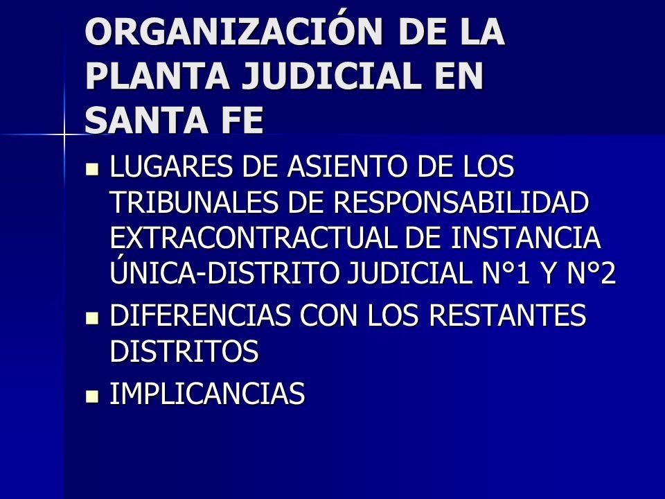 ORGANIZACIÓN DE LA PLANTA JUDICIAL EN SANTA FE LUGARES DE ASIENTO DE LOS TRIBUNALES DE RESPONSABILIDAD EXTRACONTRACTUAL DE INSTANCIA ÚNICA-DISTRITO JU