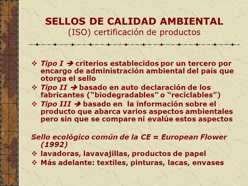 SELLOS DE CALIDAD AMBIENTAL (ISO) certificación de productos Tipo I criterios establecidos por un tercero por encargo de administración ambiental del