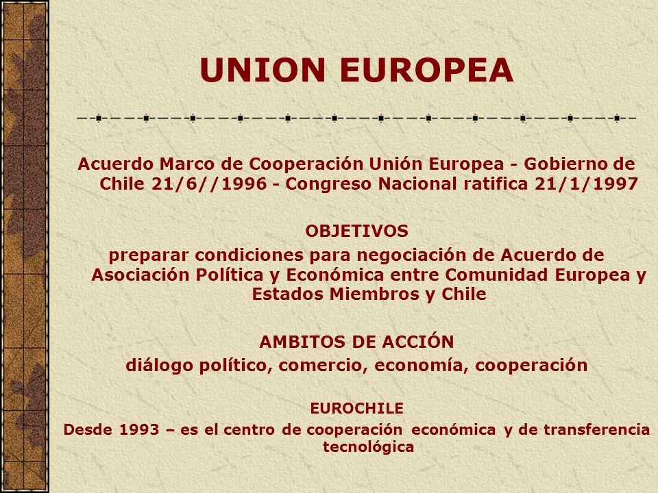 UNION EUROPEA Acuerdo Marco de Cooperación Unión Europea - Gobierno de Chile 21/6//1996 - Congreso Nacional ratifica 21/1/1997 OBJETIVOS preparar cond