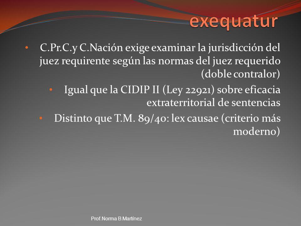 C.Pr.C.y C.Nación exige examinar la jurisdicción del juez requirente según las normas del juez requerido (doble contralor) Igual que la CIDIP II (Ley