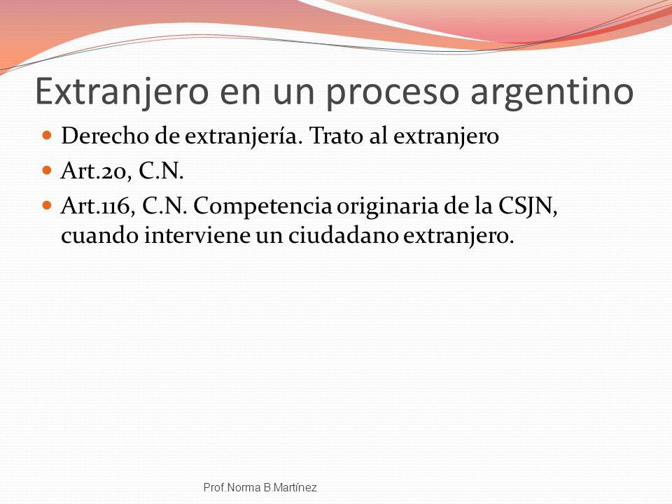 Extranjero en un proceso argentino Derecho de extranjería. Trato al extranjero Art.20, C.N. Art.116, C.N. Competencia originaria de la CSJN, cuando in