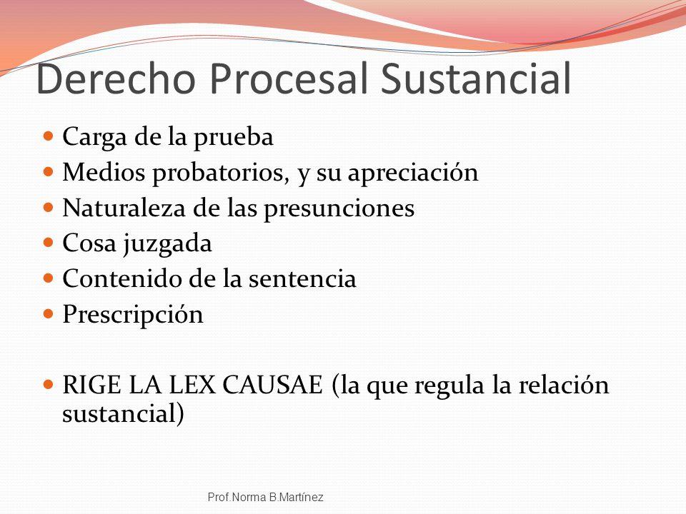 Derecho Procesal Sustancial Carga de la prueba Medios probatorios, y su apreciación Naturaleza de las presunciones Cosa juzgada Contenido de la senten