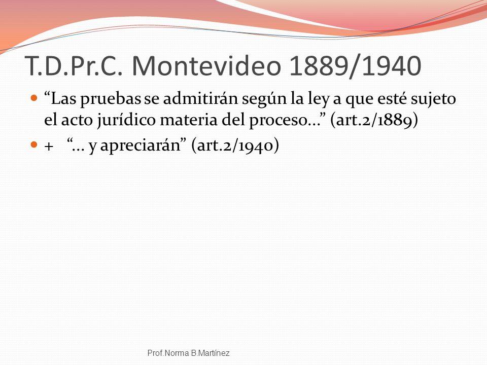 T.D.Pr.C. Montevideo 1889/1940 Las pruebas se admitirán según la ley a que esté sujeto el acto jurídico materia del proceso... (art.2/1889) +... y apr
