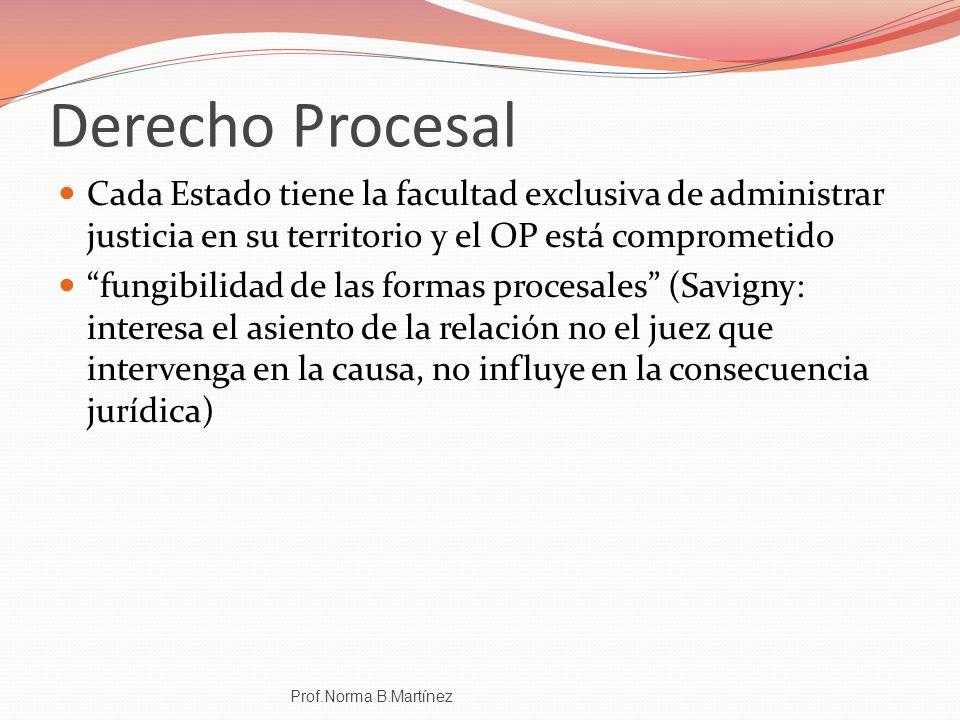 Derecho Procesal Cada Estado tiene la facultad exclusiva de administrar justicia en su territorio y el OP está comprometido fungibilidad de las formas