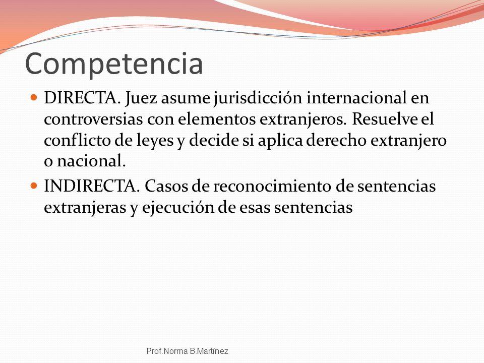 Competencia DIRECTA. Juez asume jurisdicción internacional en controversias con elementos extranjeros. Resuelve el conflicto de leyes y decide si apli