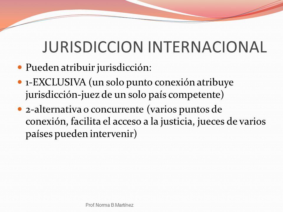 JURISDICCION INTERNACIONAL Pueden atribuir jurisdicción: 1-EXCLUSIVA (un solo punto conexión atribuye jurisdicción-juez de un solo país competente) 2-