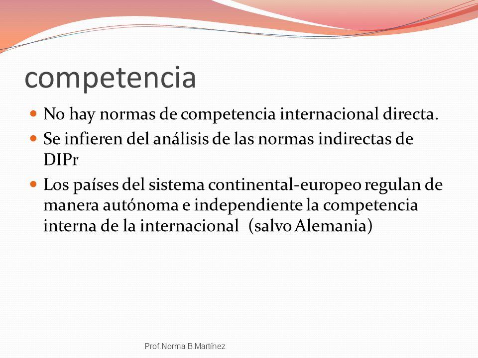 competencia No hay normas de competencia internacional directa. Se infieren del análisis de las normas indirectas de DIPr Los países del sistema conti