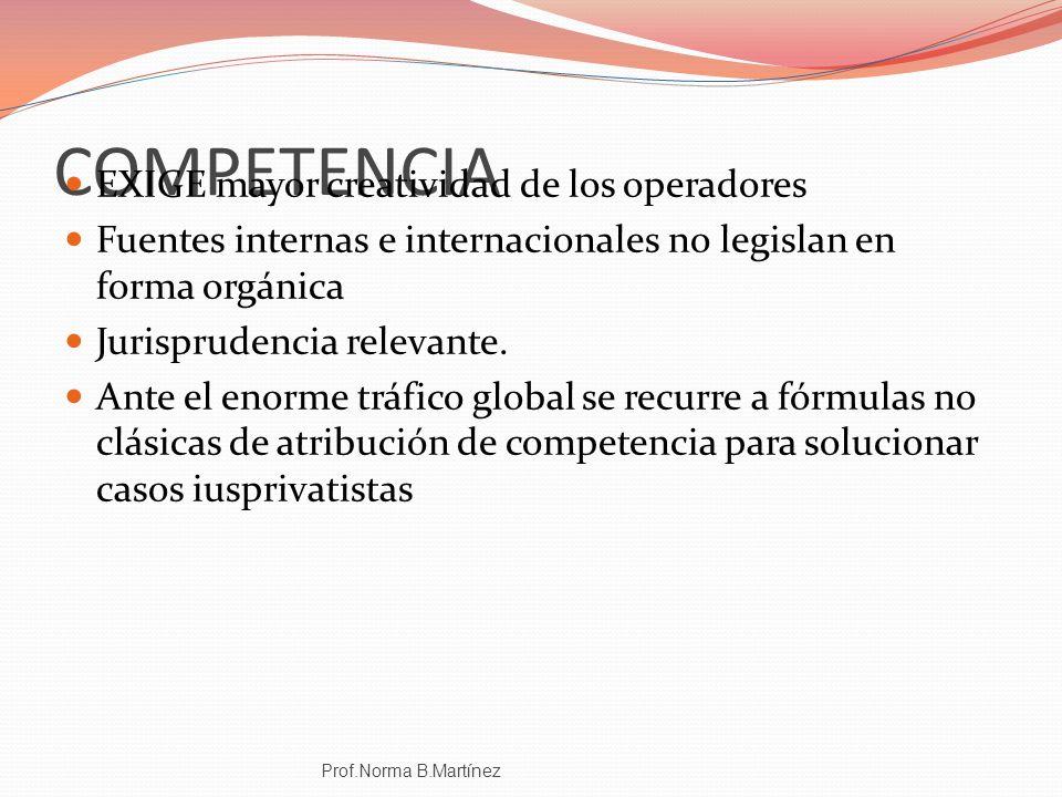 COMPETENCIA EXIGE mayor creatividad de los operadores Fuentes internas e internacionales no legislan en forma orgánica Jurisprudencia relevante. Ante
