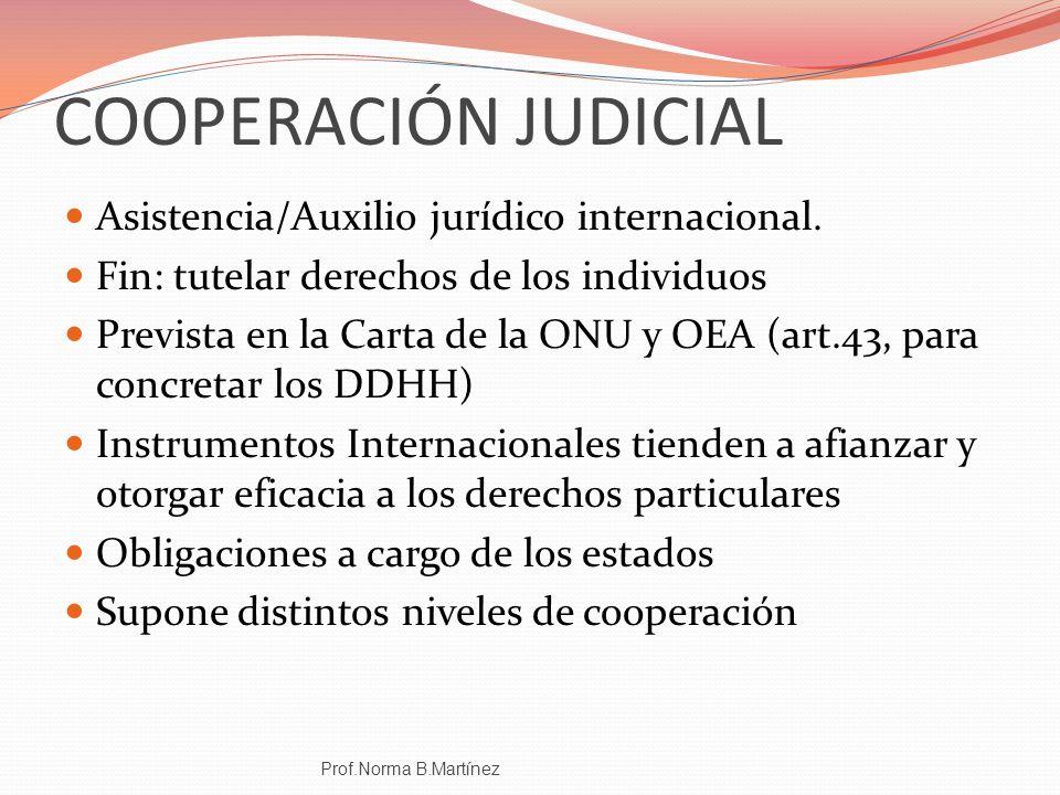 COOPERACIÓN JUDICIAL Asistencia/Auxilio jurídico internacional. Fin: tutelar derechos de los individuos Prevista en la Carta de la ONU y OEA (art.43,