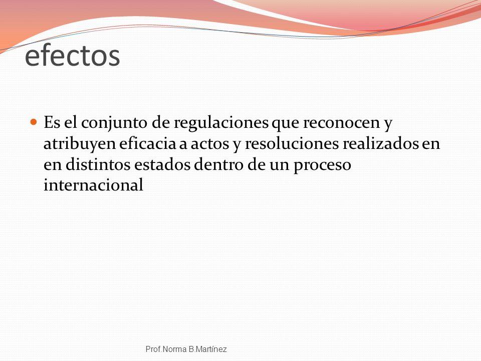 efectos Es el conjunto de regulaciones que reconocen y atribuyen eficacia a actos y resoluciones realizados en en distintos estados dentro de un proce