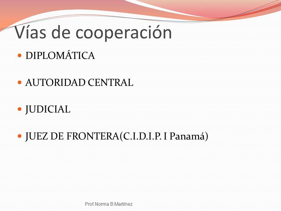 Vías de cooperación DIPLOMÁTICA AUTORIDAD CENTRAL JUDICIAL JUEZ DE FRONTERA(C.I.D.I.P. I Panamá) Prof.Norma B.Martínez