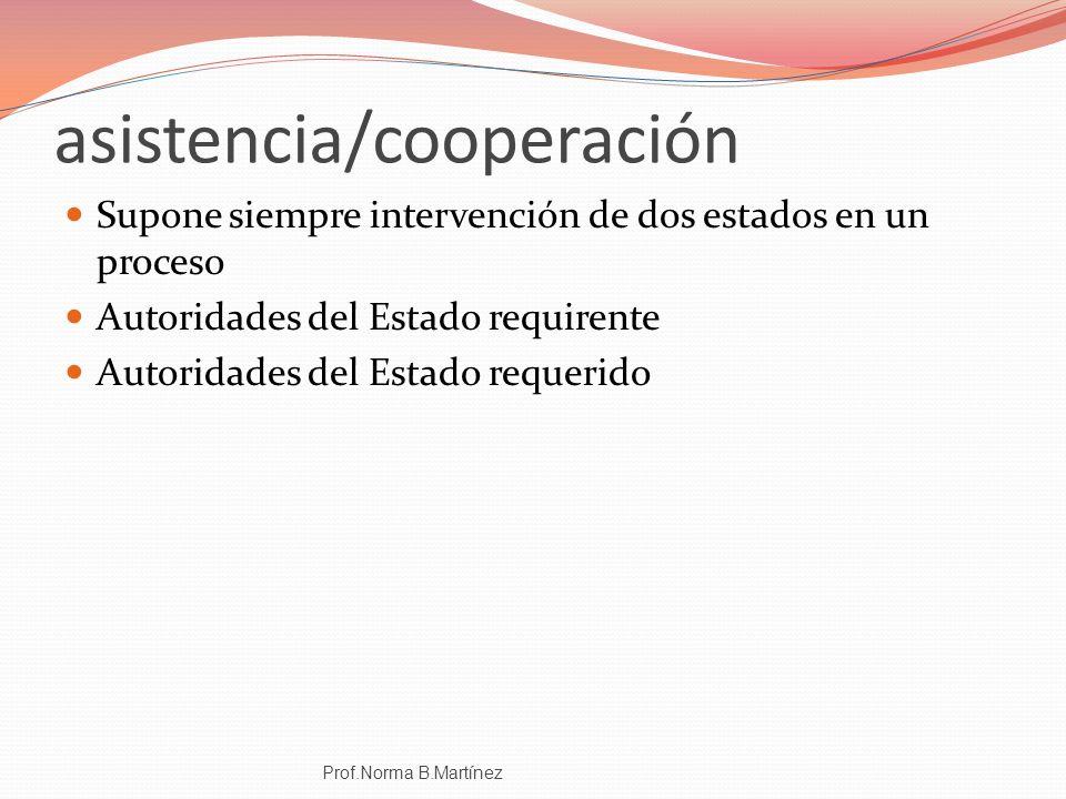 asistencia/cooperación Supone siempre intervención de dos estados en un proceso Autoridades del Estado requirente Autoridades del Estado requerido Pro