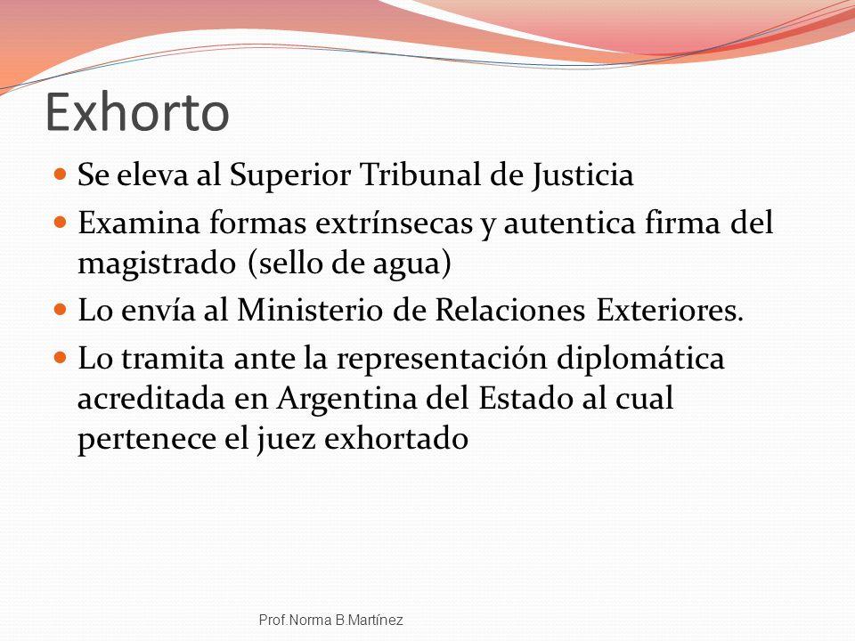Exhorto Se eleva al Superior Tribunal de Justicia Examina formas extrínsecas y autentica firma del magistrado (sello de agua) Lo envía al Ministerio d