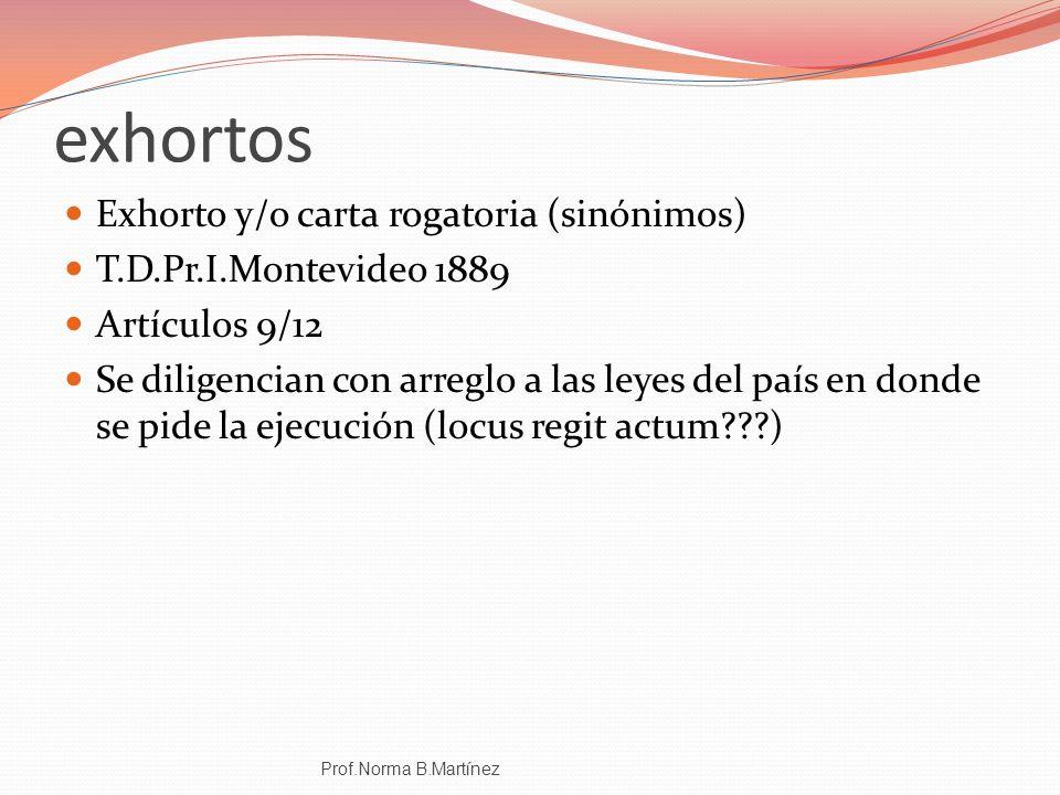 exhortos Exhorto y/o carta rogatoria (sinónimos) T.D.Pr.I.Montevideo 1889 Artículos 9/12 Se diligencian con arreglo a las leyes del país en donde se p