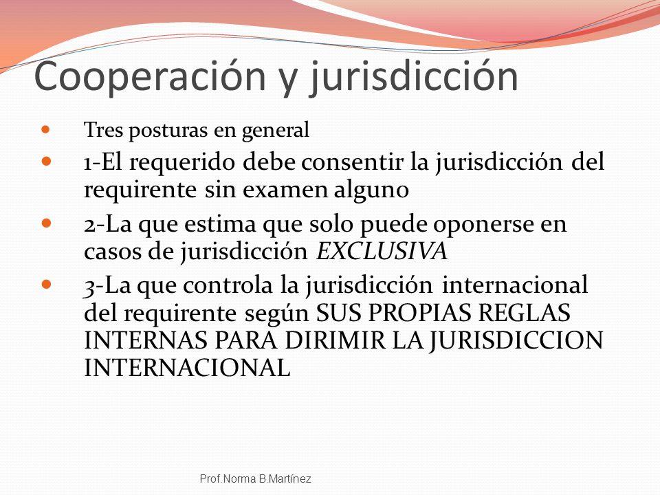 Cooperación y jurisdicción Tres posturas en general 1-El requerido debe consentir la jurisdicción del requirente sin examen alguno 2-La que estima que