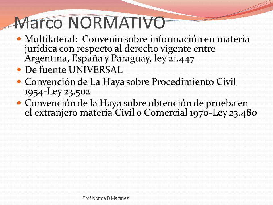 Marco NORMATIVO Multilateral: Convenio sobre información en materia jurídica con respecto al derecho vigente entre Argentina, España y Paraguay, ley 2