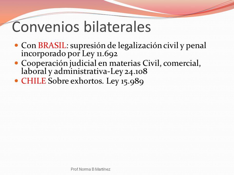Convenios bilaterales Con BRASIL: supresión de legalización civil y penal incorporado por Ley 11.692 Cooperación judicial en materias Civil, comercial
