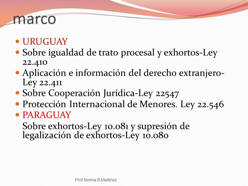 marco URUGUAY Sobre igualdad de trato procesal y exhortos-Ley 22.410 Aplicación e información del derecho extranjero- Ley 22.411 Sobre Cooperación Jur