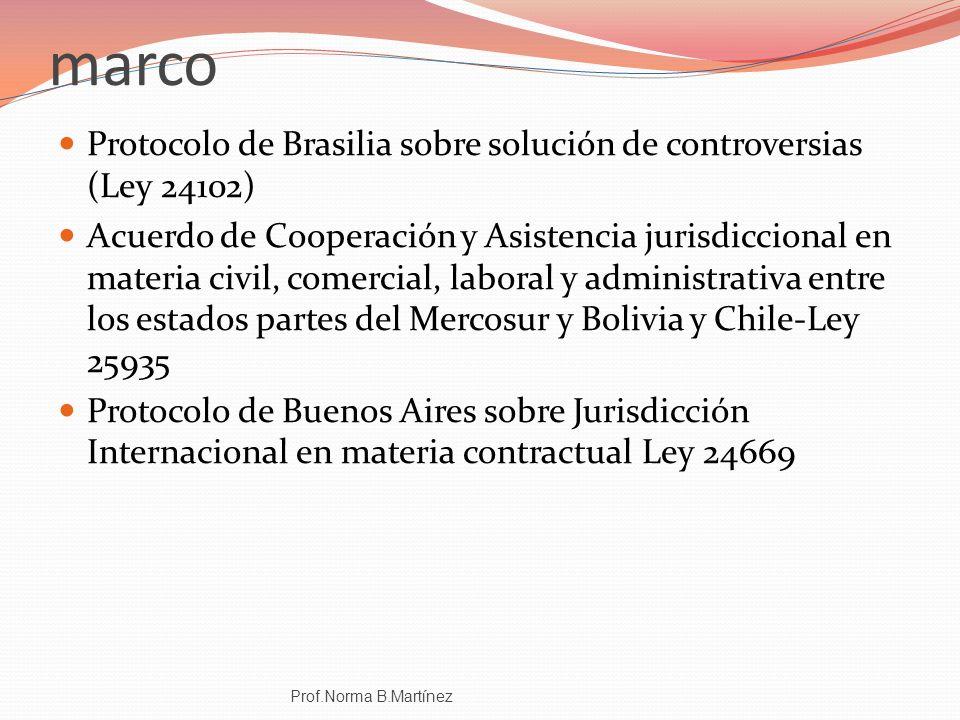 marco Protocolo de Brasilia sobre solución de controversias (Ley 24102) Acuerdo de Cooperación y Asistencia jurisdiccional en materia civil, comercial