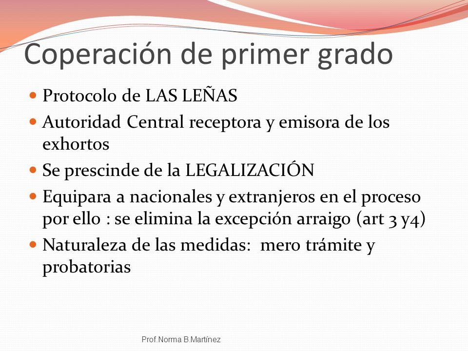Coperación de primer grado Protocolo de LAS LEÑAS Autoridad Central receptora y emisora de los exhortos Se prescinde de la LEGALIZACIÓN Equipara a nac