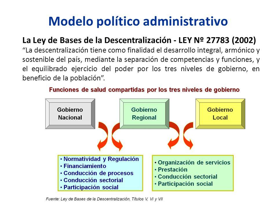 La Ley de Bases de la Descentralización - LEY Nº 27783 (2002) La descentralización tiene como finalidad el desarrollo integral, armónico y sostenible