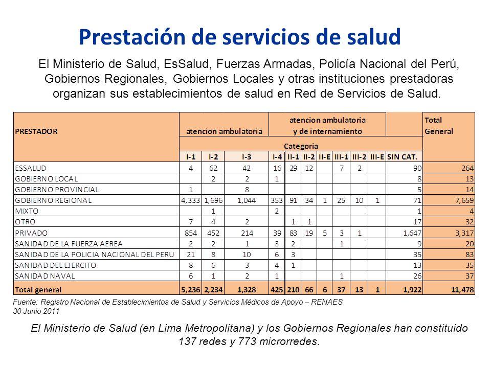 Prestación de servicios de salud Fuente: Registro Nacional de Establecimientos de Salud y Servicios Médicos de Apoyo – RENAES 30 Junio 2011 El Ministe