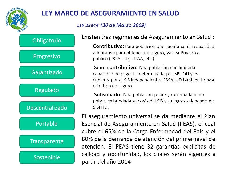 Obligatorio Progresivo Garantizado Regulado Descentralizado Portable Transparente Sostenible LEY MARCO DE ASEGURAMIENTO EN SALUD LEY 29344 (30 de Marz