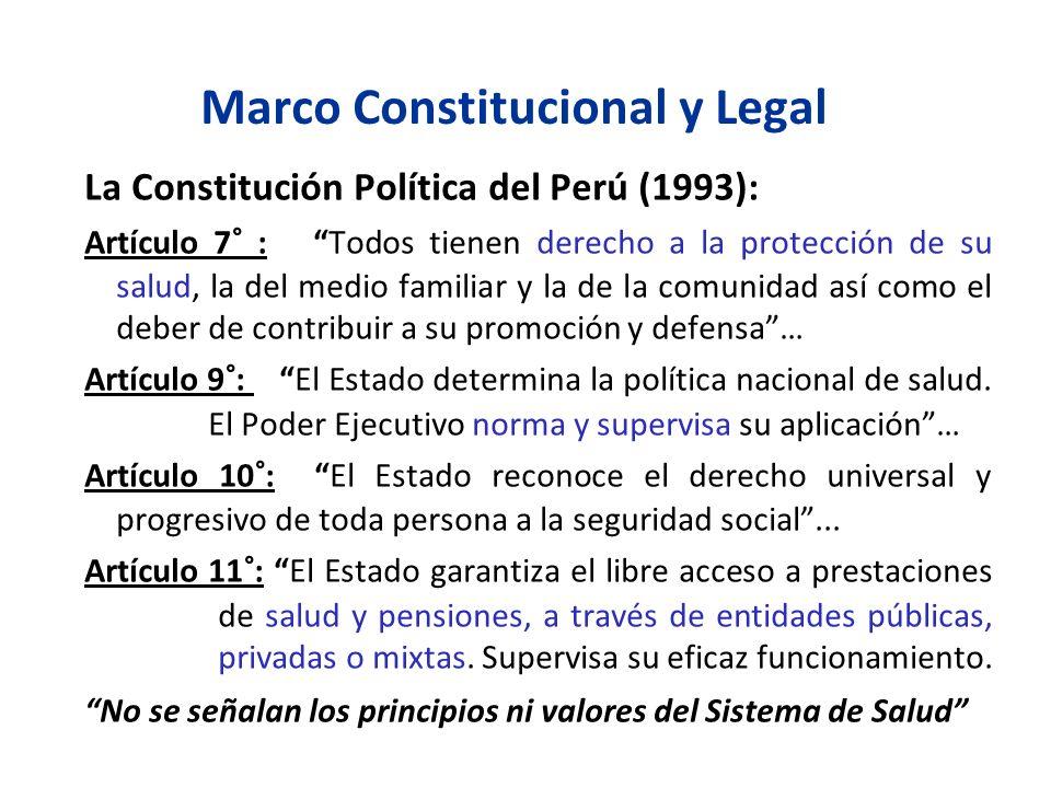 Marco Constitucional y Legal La Constitución Política del Perú (1993): Artículo 7° : Todos tienen derecho a la protección de su salud, la del medio fa