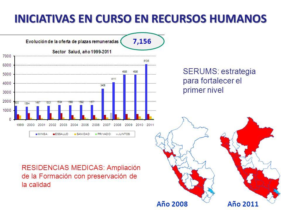 INICIATIVAS EN CURSO EN RECURSOS HUMANOS 7,156 Año 2008Año 2011 SERUMS: estrategia para fortalecer el primer nivel RESIDENCIAS MEDICAS: Ampliación de